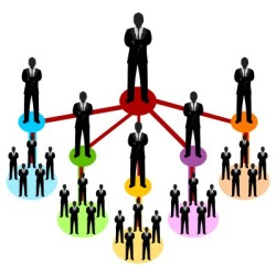 Multilevel Marketing Pyramid Sales